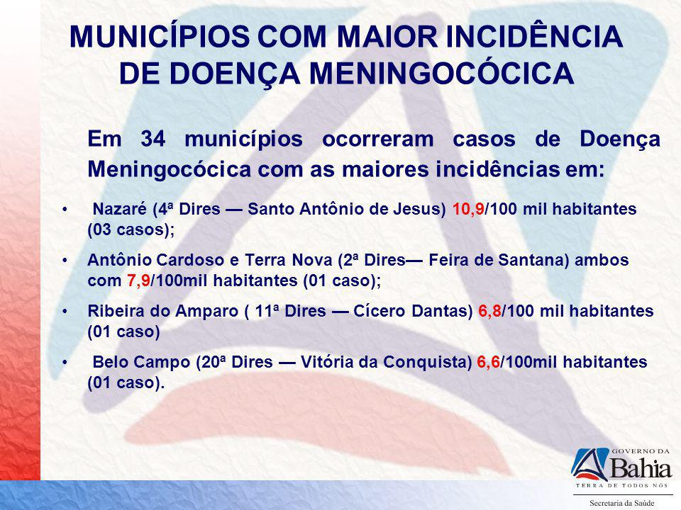 MUNICÍPIOS COM MAIOR INCIDÊNCIA DE DOENÇA MENINGOCÓCICA