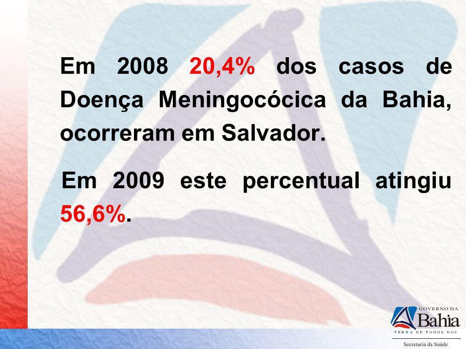 Em 2009 este percentual atingiu 56,6%.