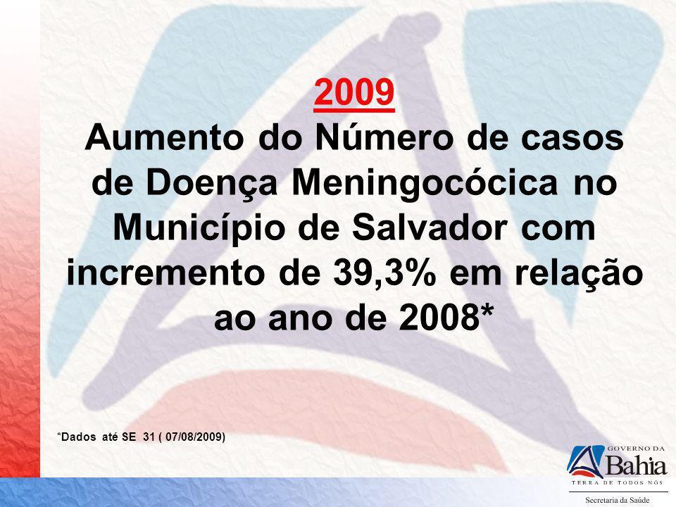 2009 Aumento do Número de casos de Doença Meningocócica no Município de Salvador com incremento de 39,3% em relação ao ano de 2008*