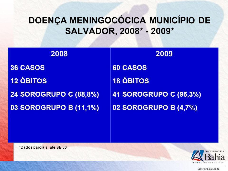 DOENÇA MENINGOCÓCICA MUNICÍPIO DE SALVADOR, 2008* - 2009*