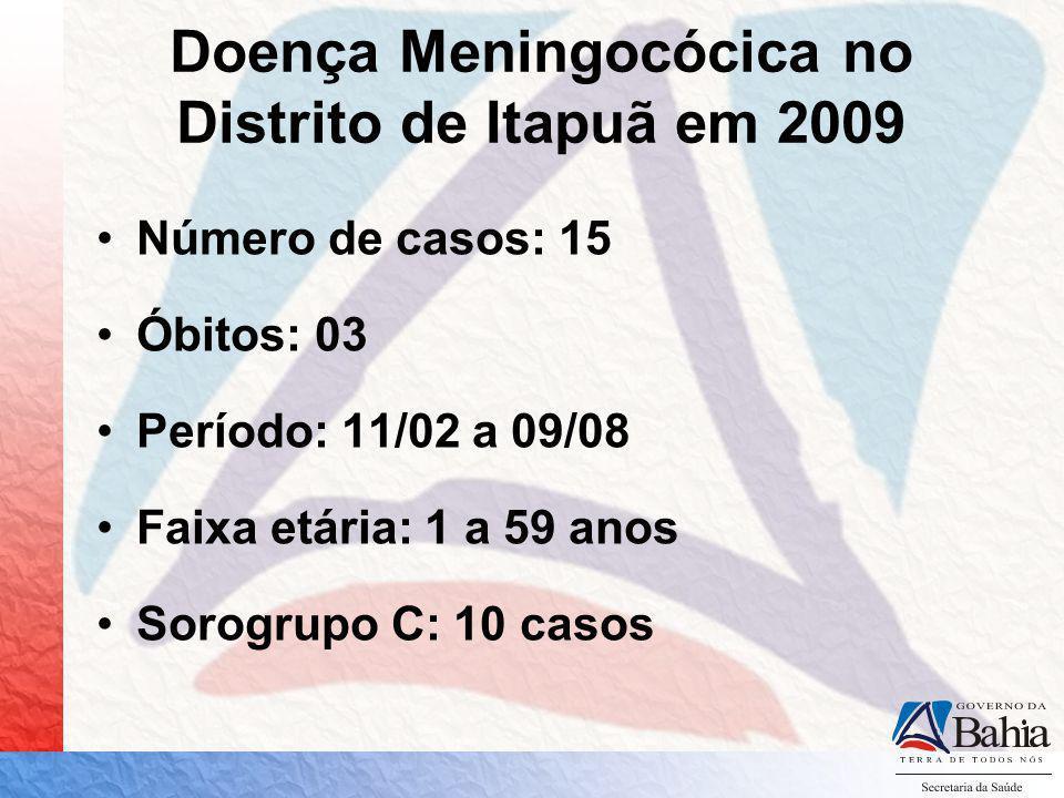 Doença Meningocócica no Distrito de Itapuã em 2009