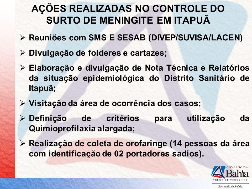 AÇÕES REALIZADAS NO CONTROLE DO SURTO DE MENINGITE EM ITAPUÃ