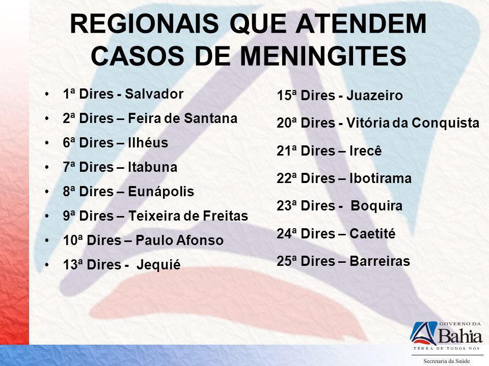 REGIONAIS QUE ATENDEM CASOS DE MENINGITES