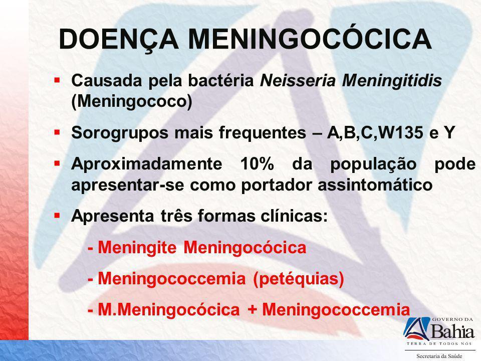 DOENÇA MENINGOCÓCICA Causada pela bactéria Neisseria Meningitidis (Meningococo) Sorogrupos mais frequentes – A,B,C,W135 e Y.