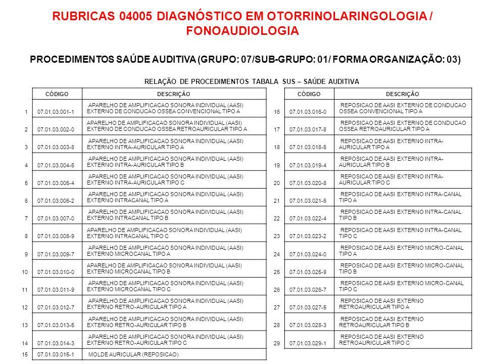 RUBRICAS 04005 DIAGNÓSTICO EM OTORRINOLARINGOLOGIA / FONOAUDIOLOGIA
