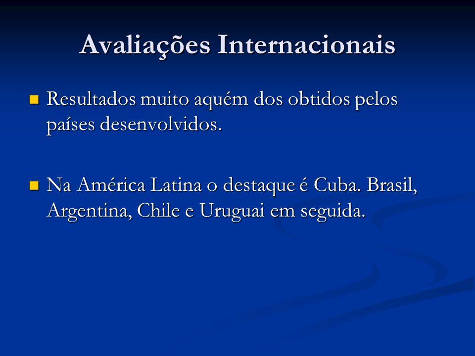 Avaliações Internacionais