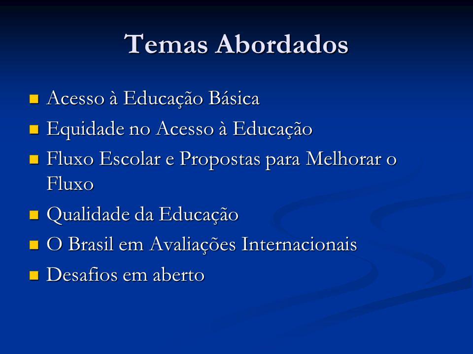 Temas Abordados Acesso à Educação Básica Equidade no Acesso à Educação