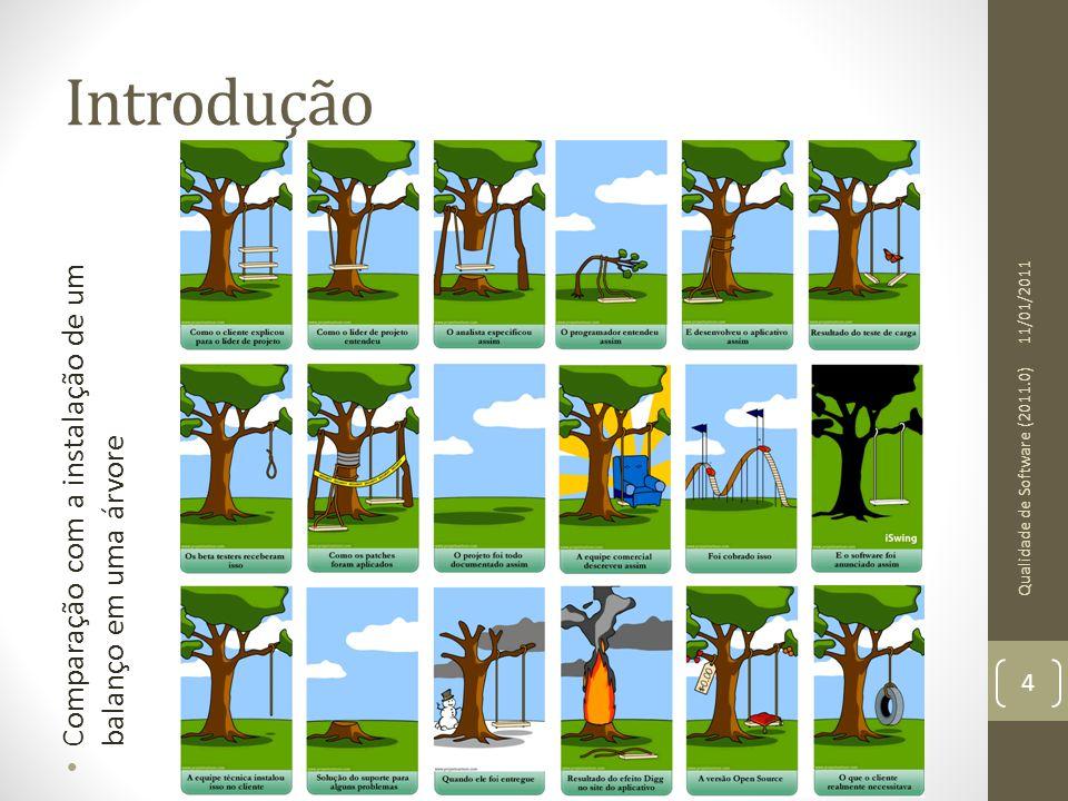 Introdução Comparação com a instalação de um balanço em uma árvore