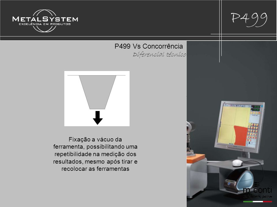 P499 P499 Vs Concorrência Diferencial técnico