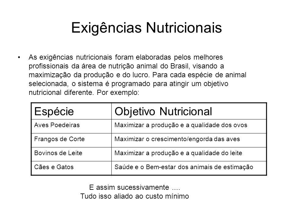 Exigências Nutricionais