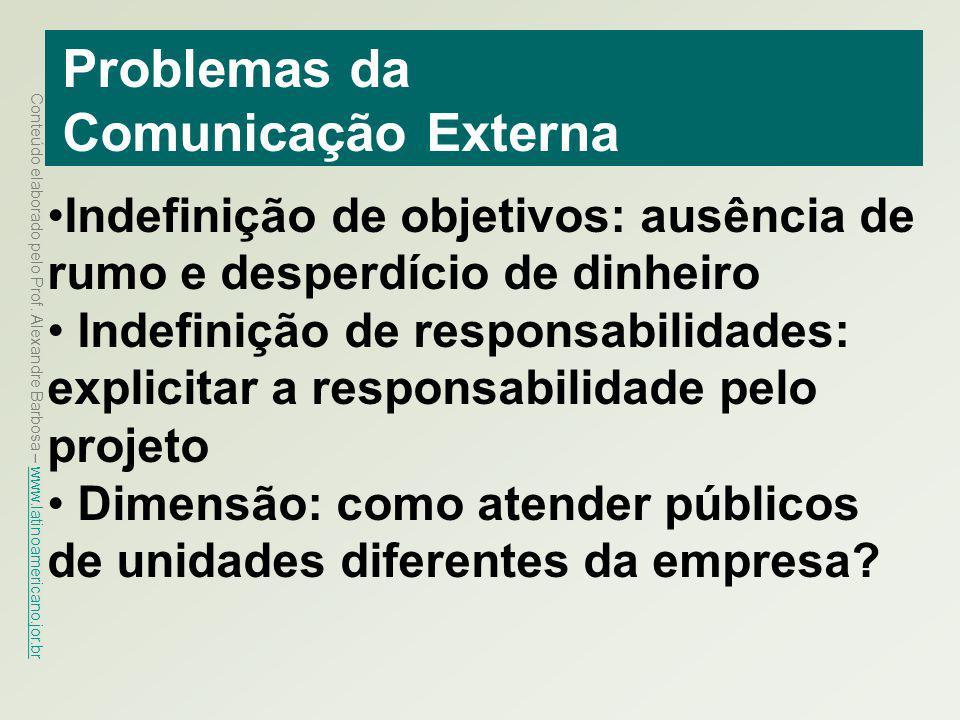 Problemas da Comunicação Externa
