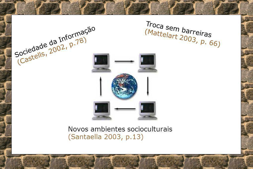 Troca sem barreiras (Mattelart 2003, p. 66) Sociedade da Informação. (Castells, 2002, p.78) Novos ambientes socioculturais.