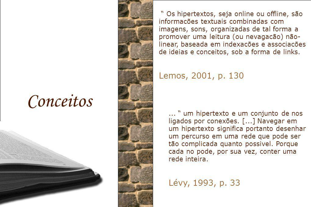 Conceitos Lemos, 2001, p. 130 Lévy, 1993, p. 33