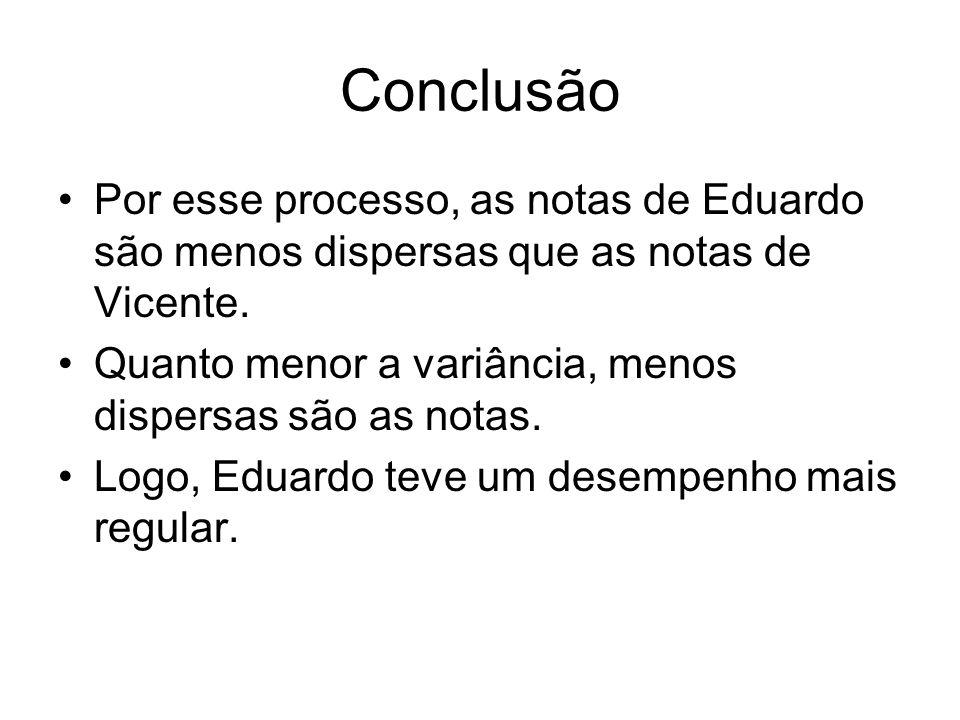 Conclusão Por esse processo, as notas de Eduardo são menos dispersas que as notas de Vicente.
