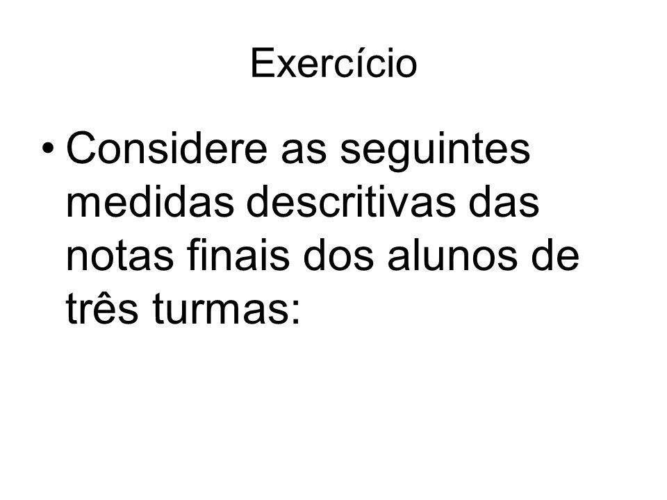 Exercício Considere as seguintes medidas descritivas das notas finais dos alunos de três turmas: