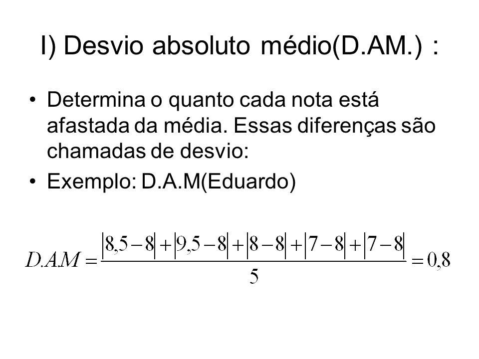 I) Desvio absoluto médio(D.AM.) :