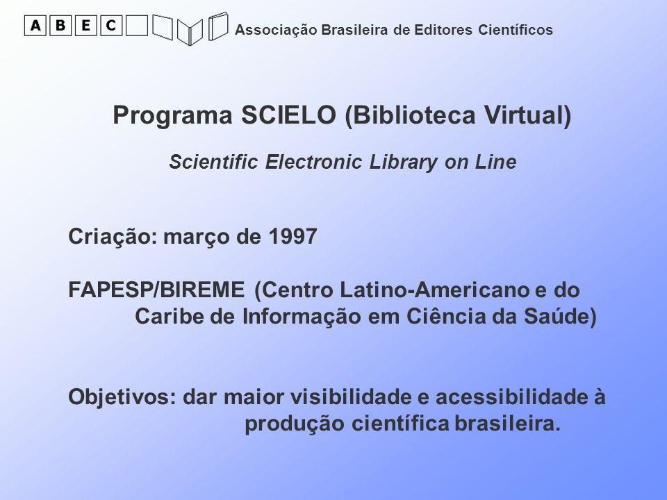 Programa SCIELO (Biblioteca Virtual)