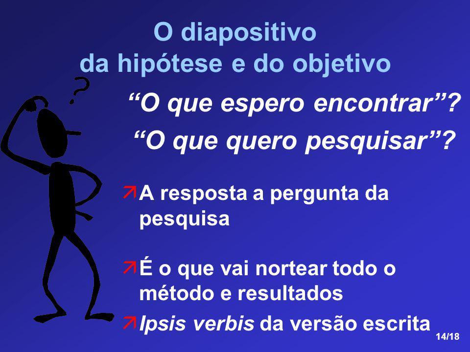 O diapositivo da hipótese e do objetivo