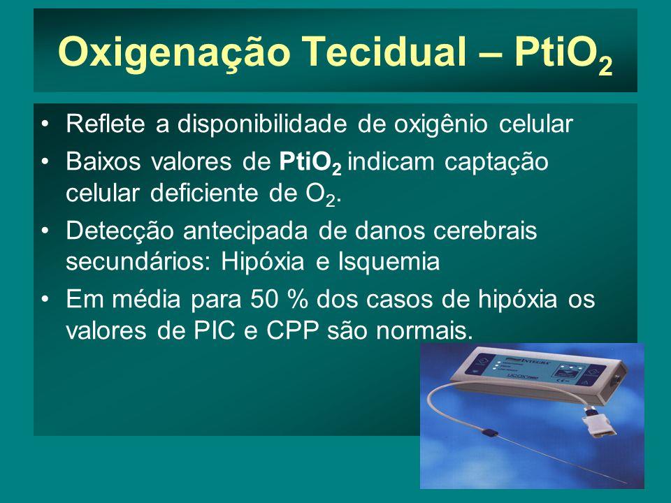 Oxigenação Tecidual – PtiO2