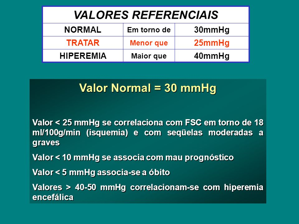 VALORES REFERENCIAIS Valor Normal = 30 mmHg