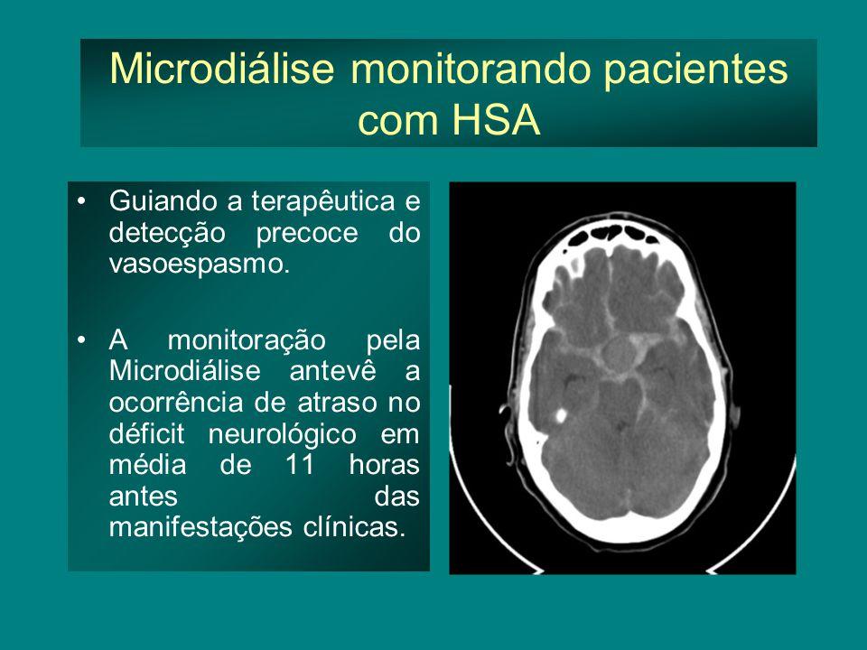 Microdiálise monitorando pacientes com HSA