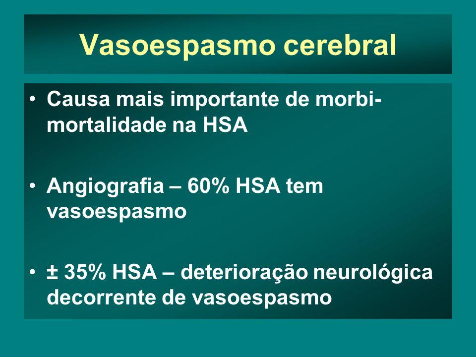 Vasoespasmo cerebral Causa mais importante de morbi-mortalidade na HSA
