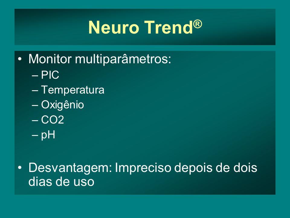 Neuro Trend® Monitor multiparâmetros: