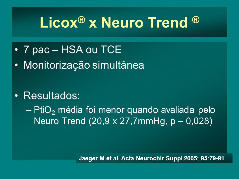Licox® x Neuro Trend ® 7 pac – HSA ou TCE Monitorização simultânea