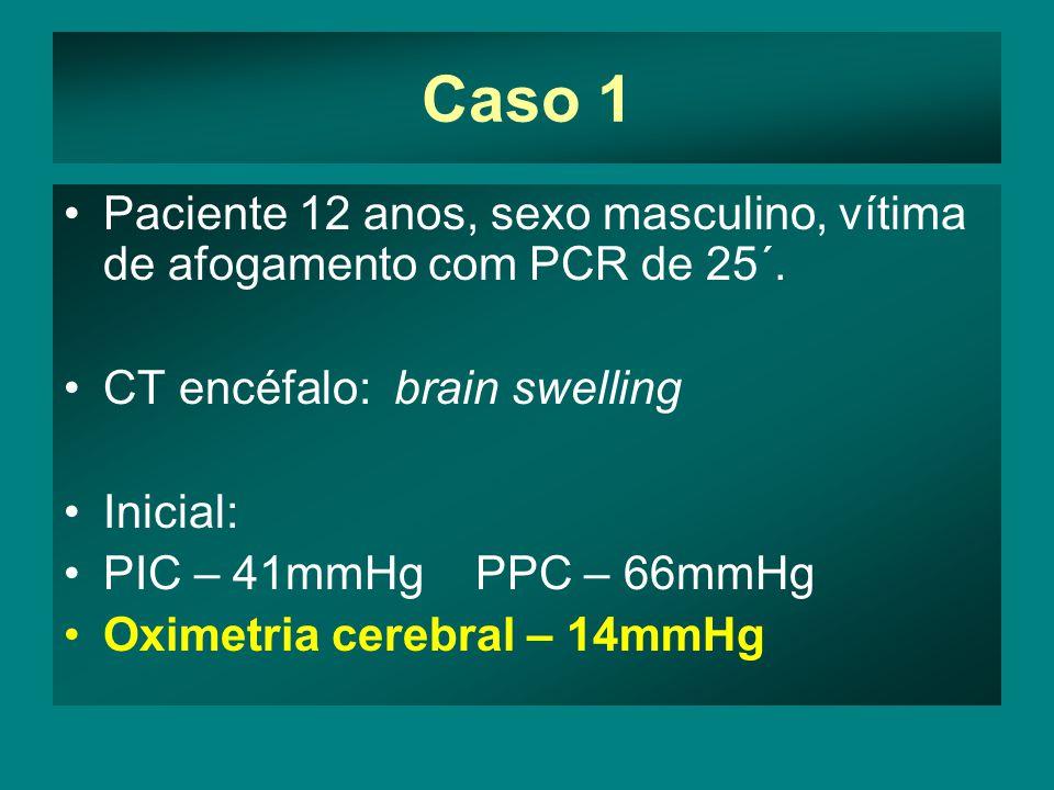Caso 1 Paciente 12 anos, sexo masculino, vítima de afogamento com PCR de 25´. CT encéfalo: brain swelling.