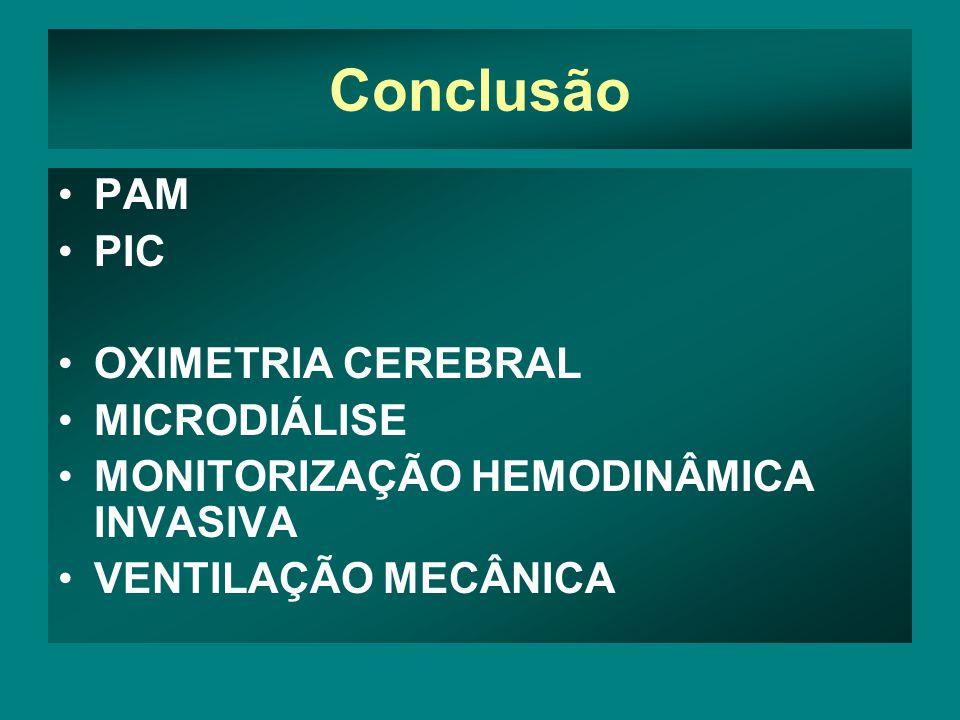 Conclusão PAM PIC OXIMETRIA CEREBRAL MICRODIÁLISE