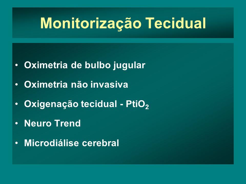 Monitorização Tecidual