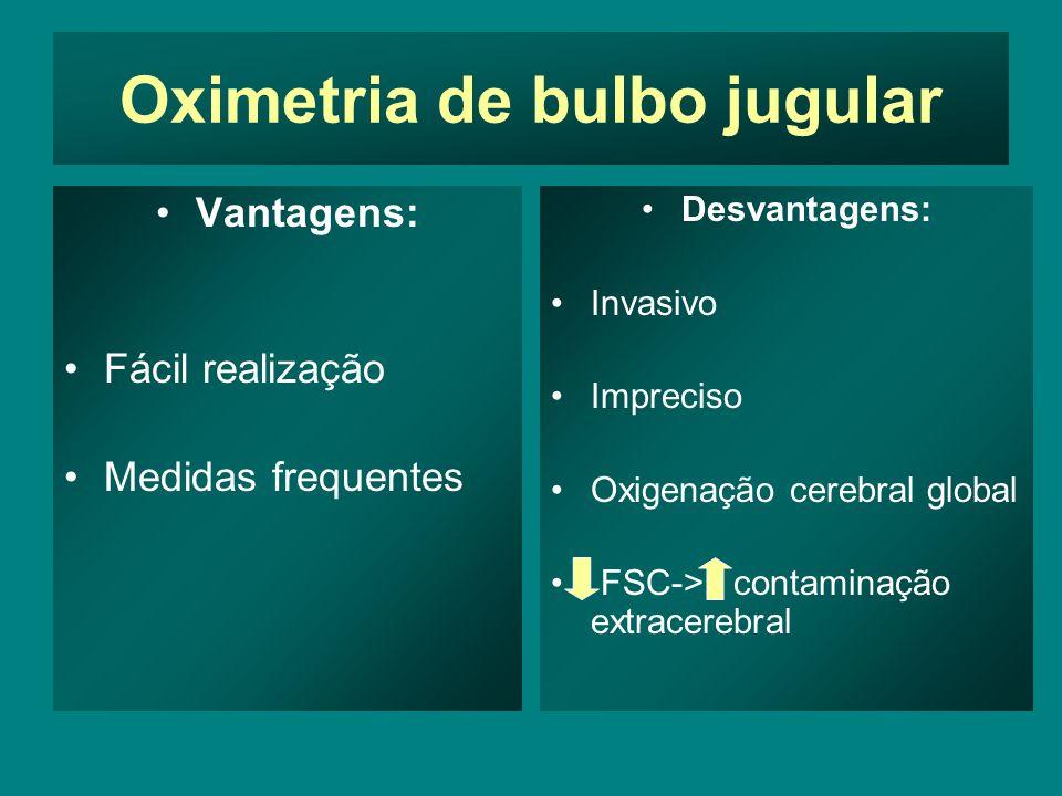 Oximetria de bulbo jugular