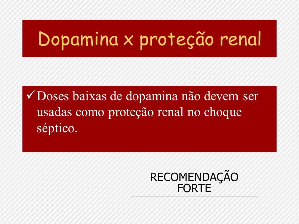 Dopamina x proteção renal