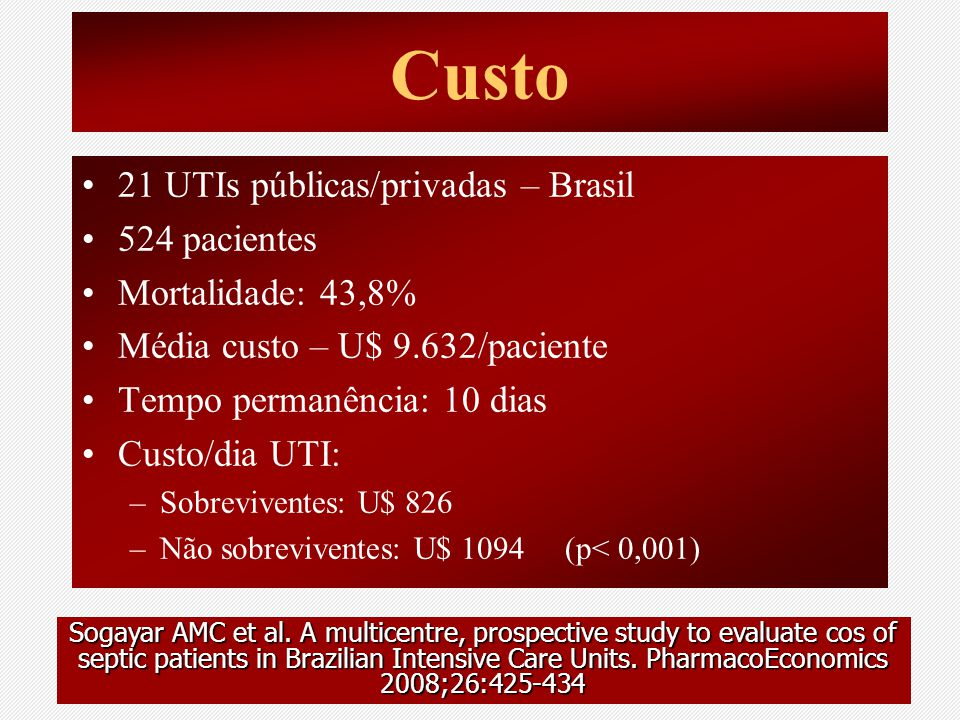 Custo 21 UTIs públicas/privadas – Brasil 524 pacientes