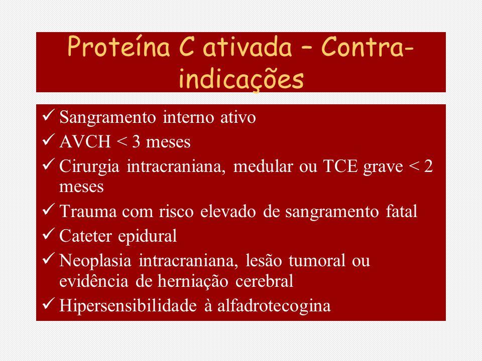 Proteína C ativada – Contra-indicações
