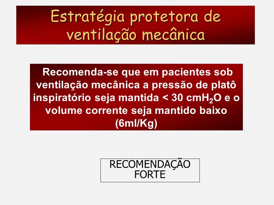 Estratégia protetora de ventilação mecânica