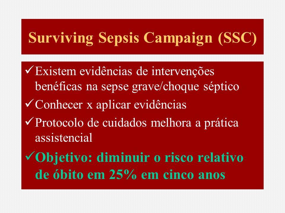 Surviving Sepsis Campaign (SSC)