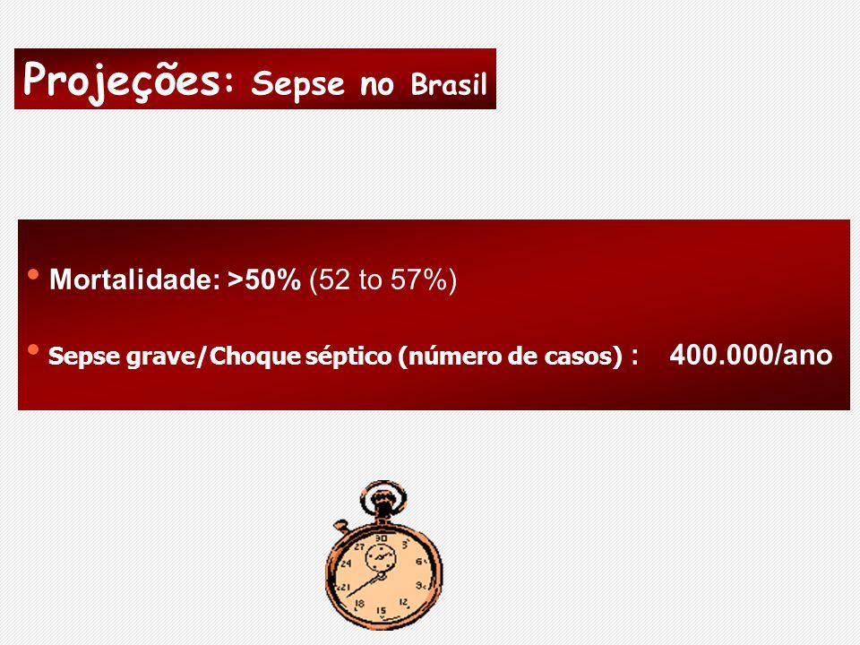 Projeções: Sepse no Brasil