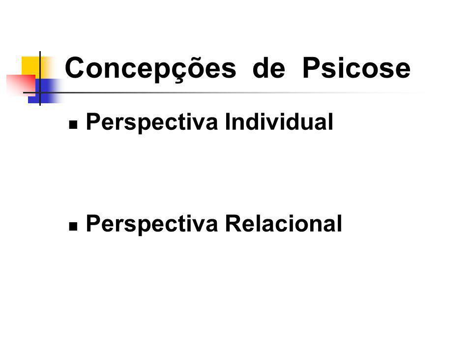 Concepções de Psicose Perspectiva Individual Perspectiva Relacional