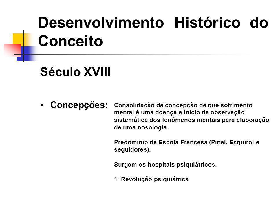Desenvolvimento Histórico do Conceito