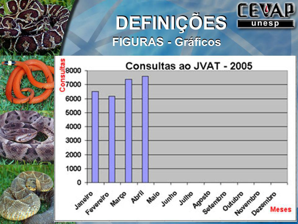 DEFINIÇÕES FIGURAS - Gráficos
