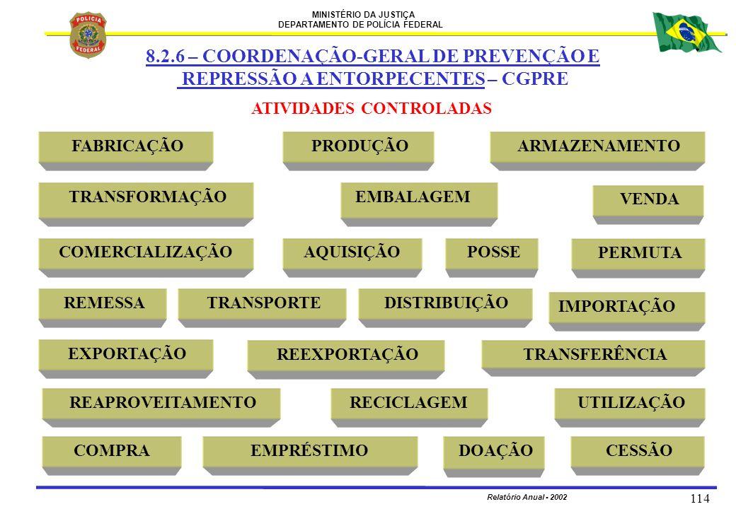 8.2.6 – COORDENAÇÃO-GERAL DE PREVENÇÃO E ATIVIDADES CONTROLADAS