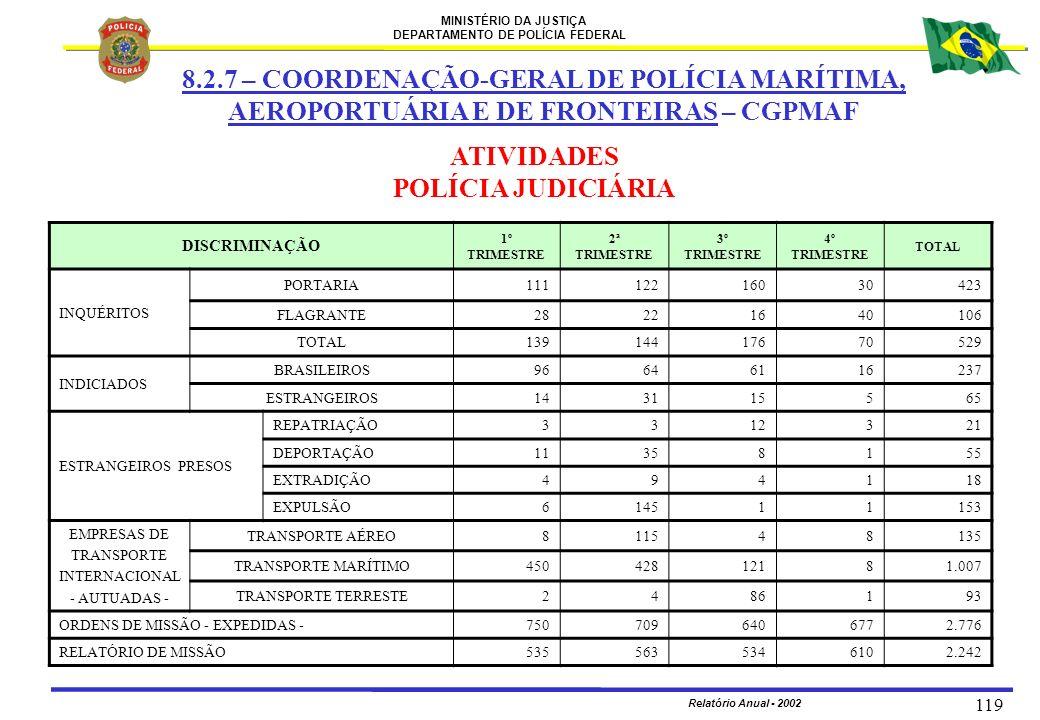 ATIVIDADES POLÍCIA JUDICIÁRIA
