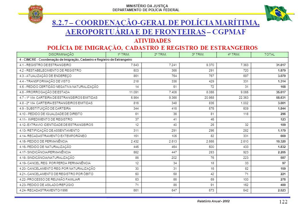 POLÍCIA DE IMIGRAÇÃO, CADASTRO E REGISTRO DE ESTRANGEIROS