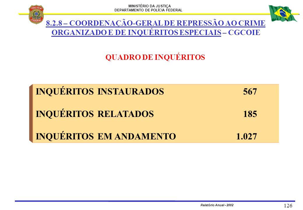 INQUÉRITOS INSTAURADOS 567 INQUÉRITOS RELATADOS 185