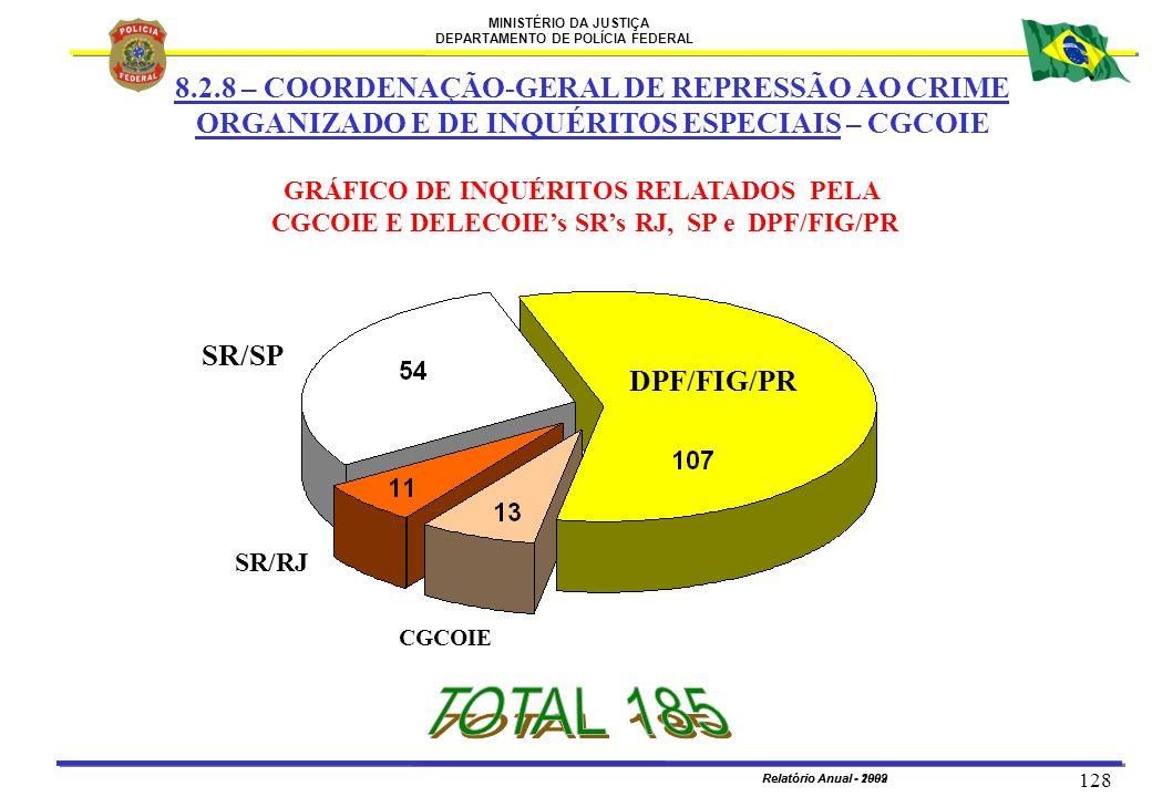 8.2.8 – COORDENAÇÃO-GERAL DE REPRESSÃO AO CRIME ORGANIZADO E DE INQUÉRITOS ESPECIAIS – CGCOIE