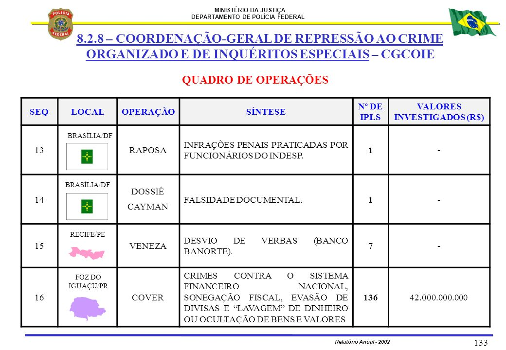 VALORES INVESTIGADOS (R$)