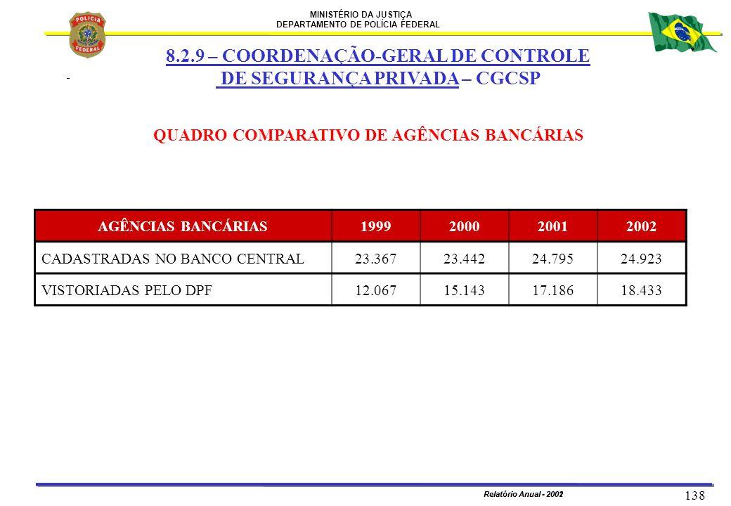 QUADRO COMPARATIVO DE AGÊNCIAS BANCÁRIAS