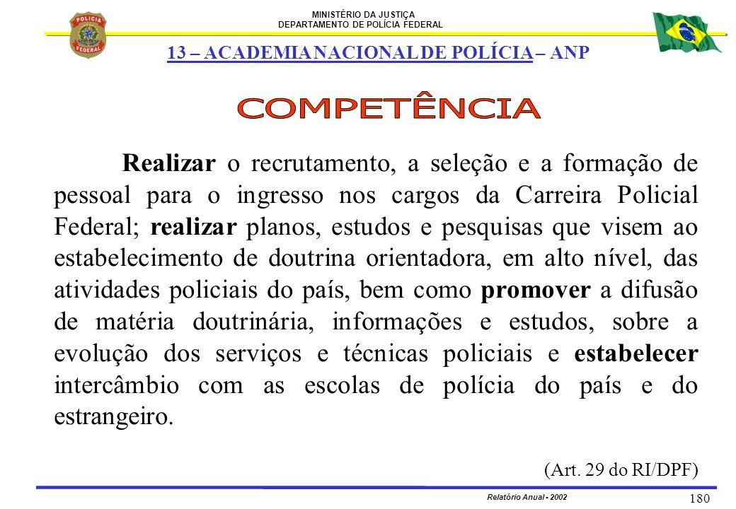 13 – ACADEMIA NACIONAL DE POLÍCIA – ANP