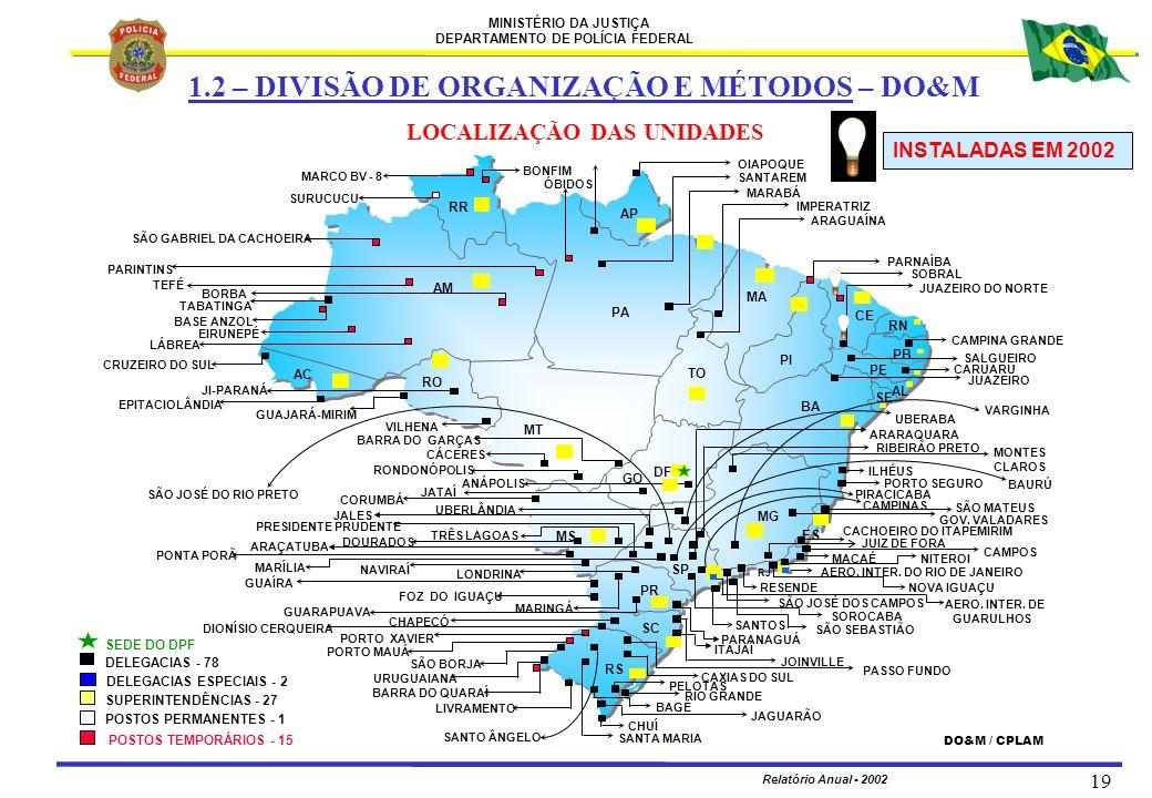 1.2 – DIVISÃO DE ORGANIZAÇÃO E MÉTODOS – DO&M